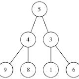 https://lh4.googleusercontent.com/_jFv5HG5qoIY/TYd7eKYlh8E/AAAAAAAAAHo/SLmjEF6NcjU/s160-c/BinaryTree.jpg