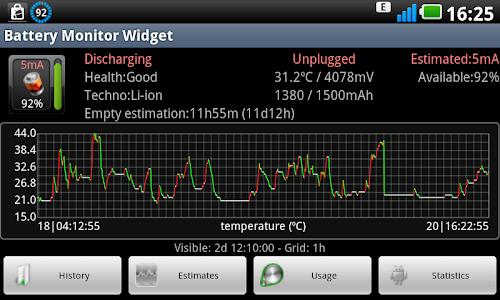 Temperatura baterii podczas pracy