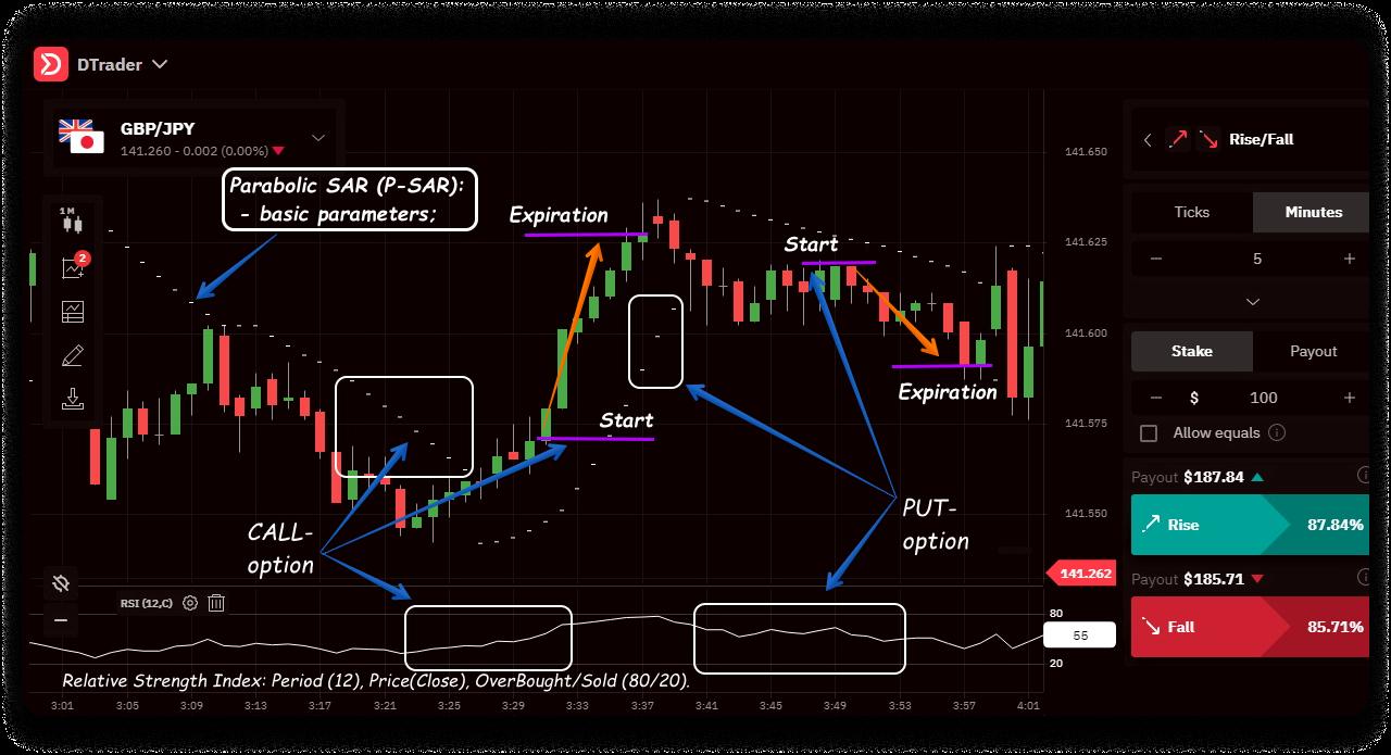 Trade reversal and make money!