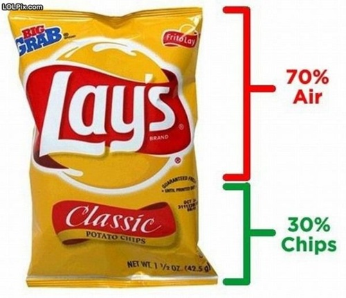 photo of a Lays potato chip bag depicting 70% air and 30% chips