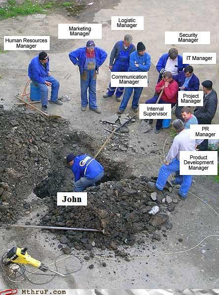 photo of a guy digging a hole and a bunch of people standing around watching him