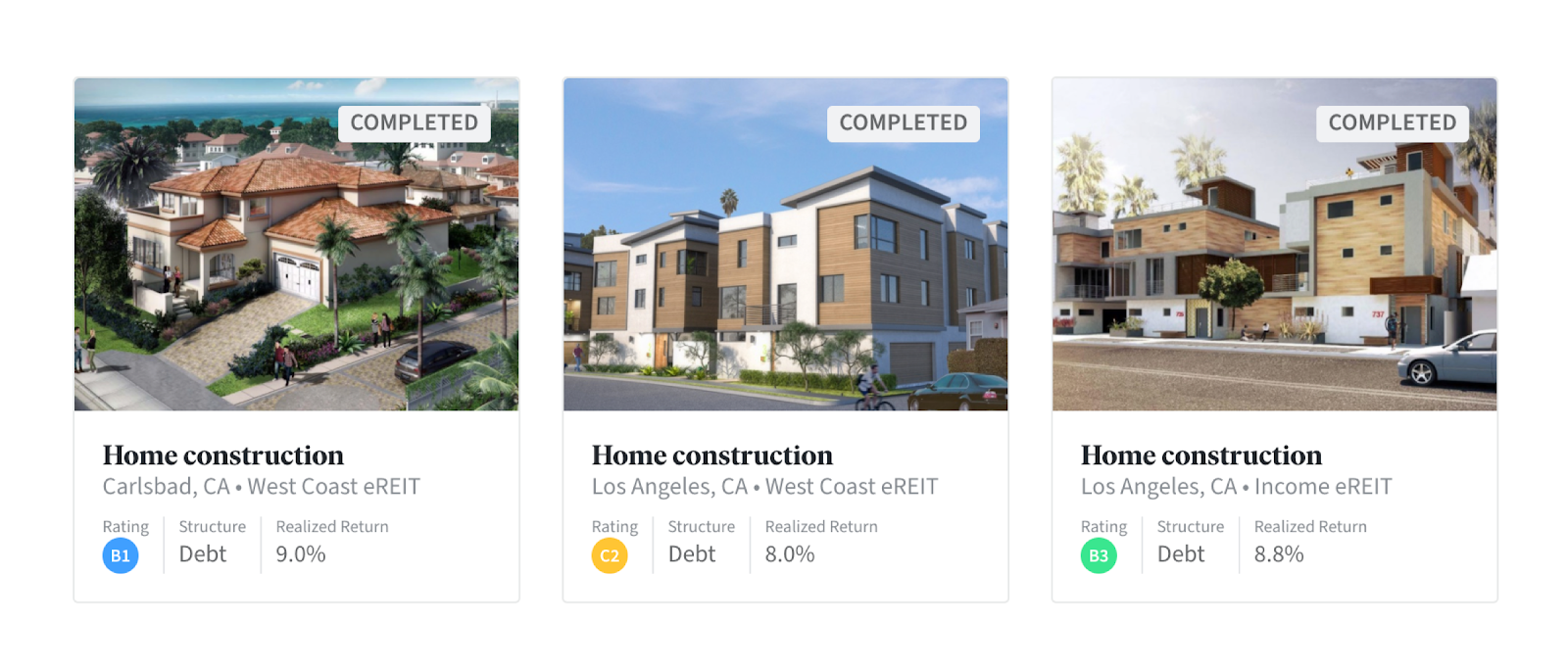 Fundrise real estate projects - Fundrise overview