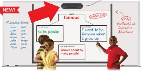 StarBoardLink - Többérintős, többemberes: a mobil interaktív eszközök új generációja