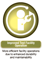 https://static.horiba.com/fileadmin/Horiba/Products/Automotive/Emission_Measurement_Systems/MEXA-ONE/MEXA-ONE_Improved_Test_Faility.png