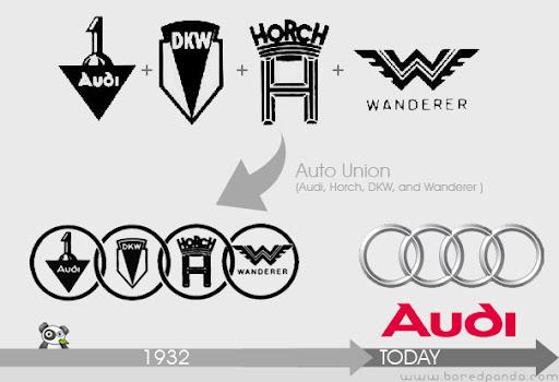 Xe Audi