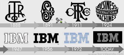 Ibm_logo_history