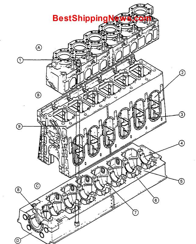 engine main thrust block