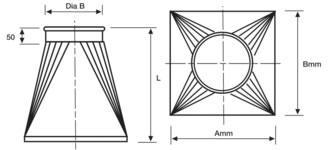 Ducting round to square adaptors diagram