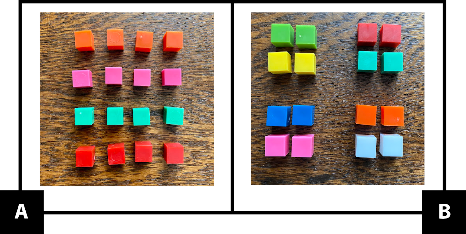 A. shows 4 rows of 4 cubes. Each row has 1 color of cubes and each row is a different color. That's 4 colors of cubes. The cubes make 1 large square. B. shows 4 sets of 4 cubes. Each set makes a small square and the 4 sets together make a big square. Each set has 2 cubes of one color and 2 cubes of another color. Each color is different. That's 8 colors of cubes.