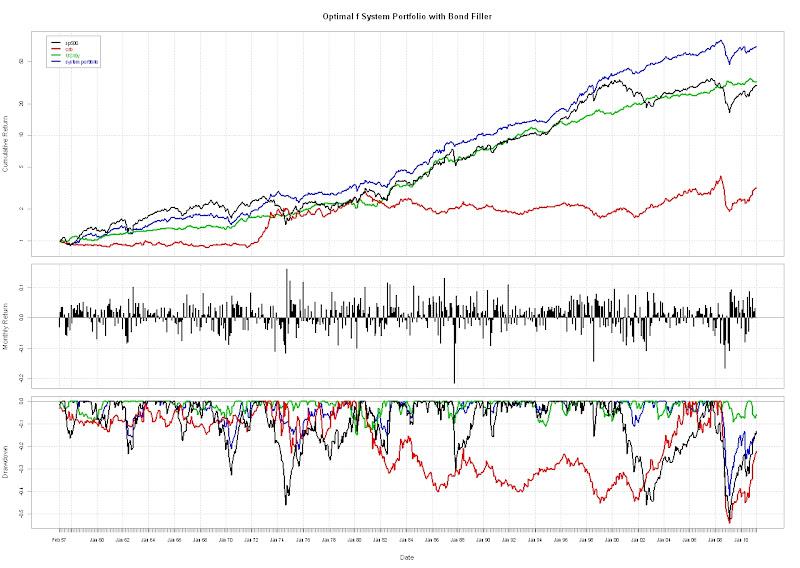 Quantmod trading system