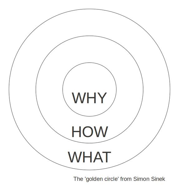 ¿Por qué tenemos que entrevistar a los clientes? 3 reflexiones 2
