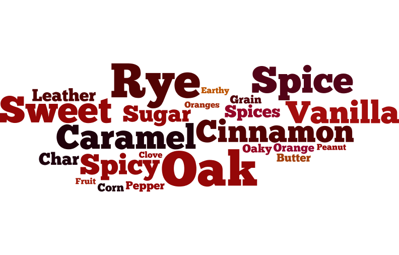 WTRB wordle.png