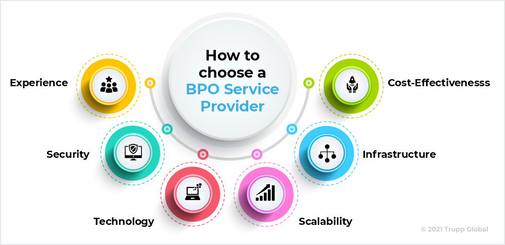How to Choose a BPO Service Provider for Your Company?