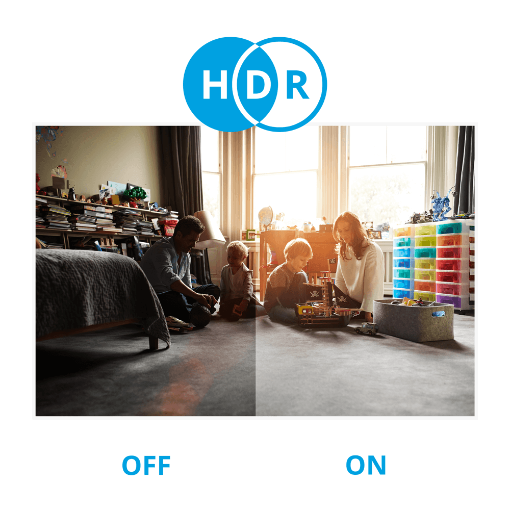 What is HDR - high dynamic range