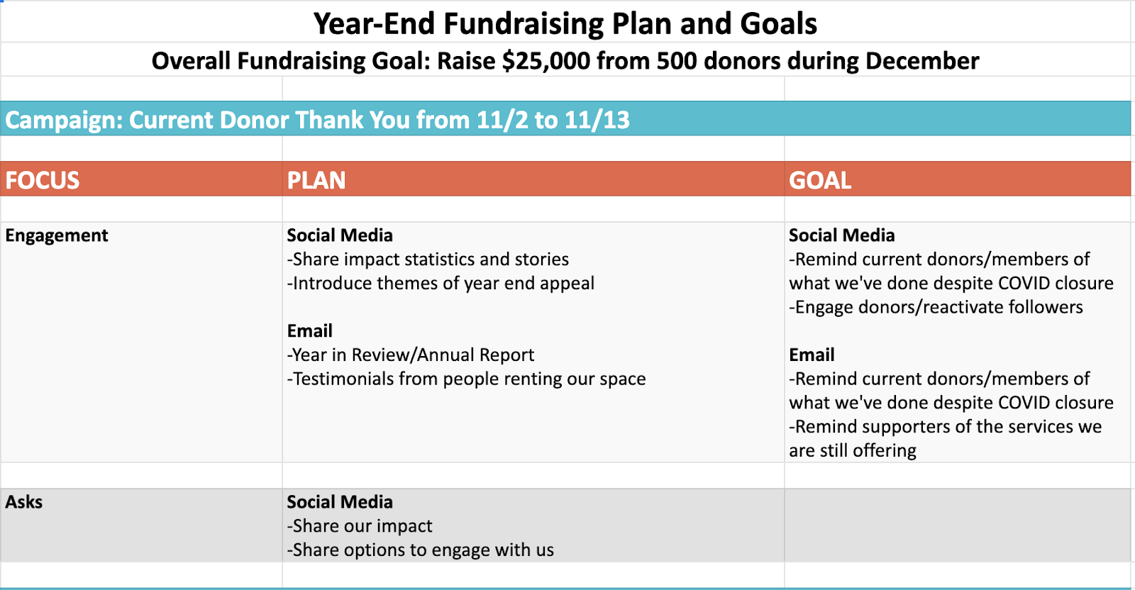 ideal-year-end-fundraising-calendar