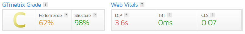 That time my website loading speed status looked like this: Hostinger review india