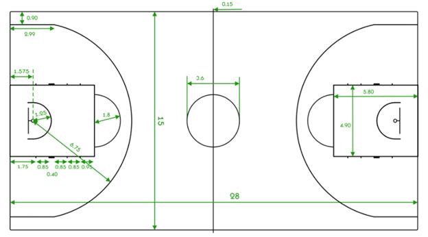 наглядное представление площадки для баскетбола