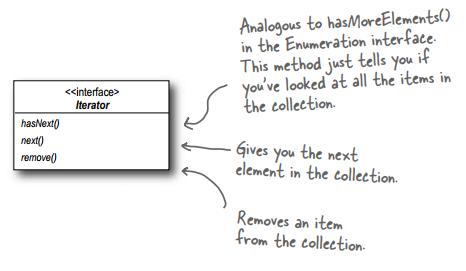 Enumerators thời cổ xưa