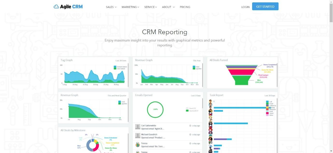 Agile CRM Reporting