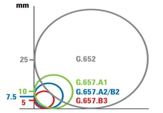 Diagrama, Diagrama de Venn  Descripción generada automáticamente