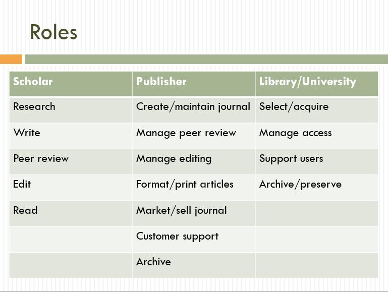publishing_roles.png