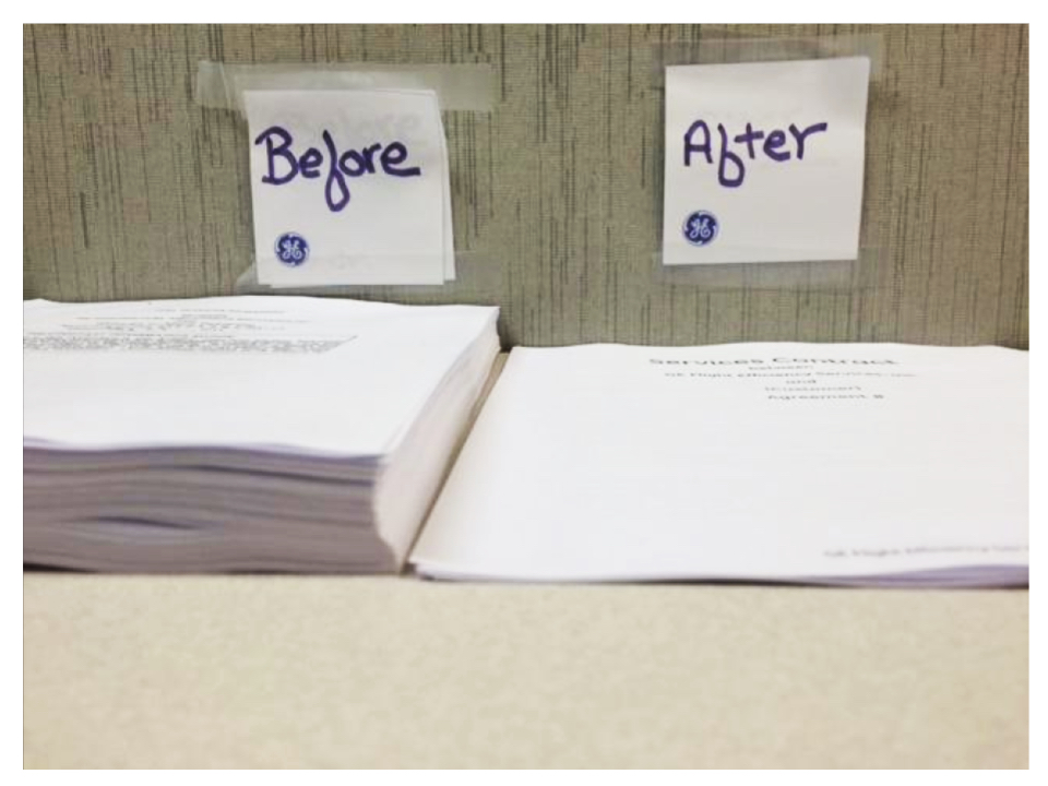 Stack of Papers Before and After