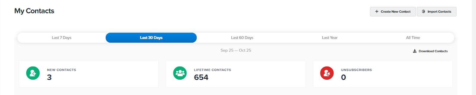 My Contacts screen in CLickFunnels