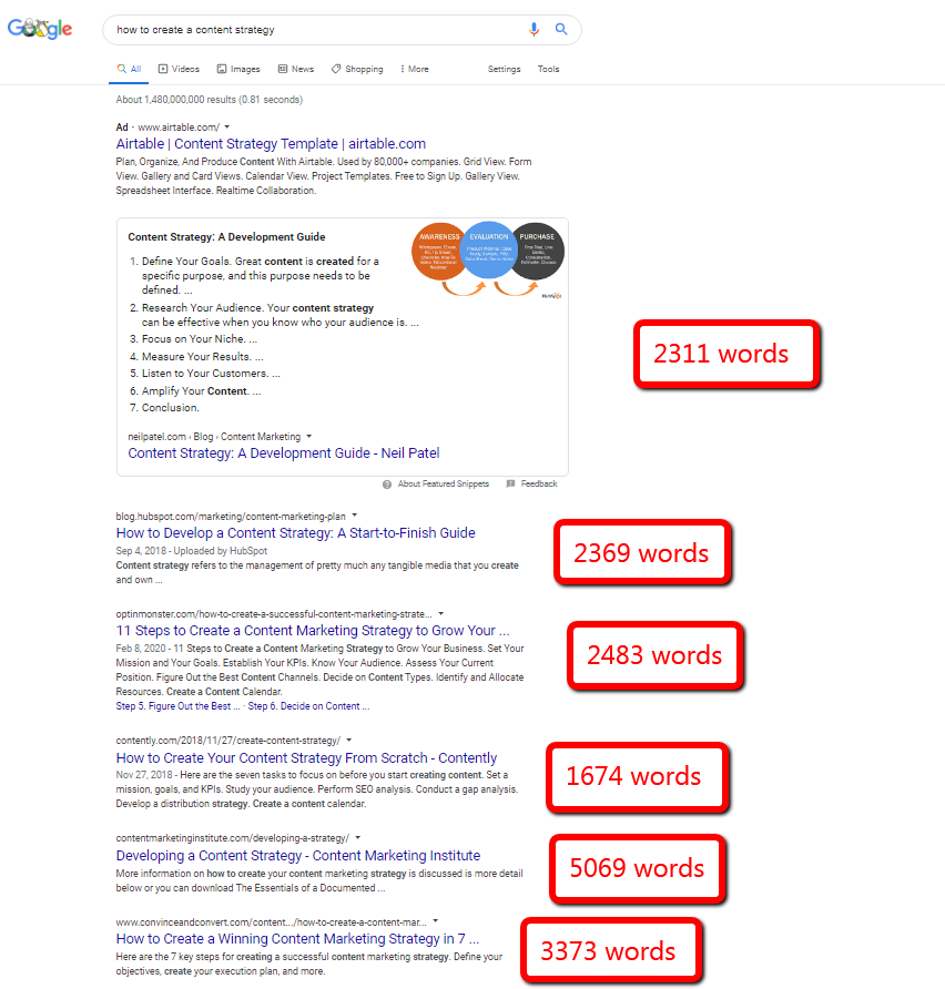 example of serp that elevates long-form articles.