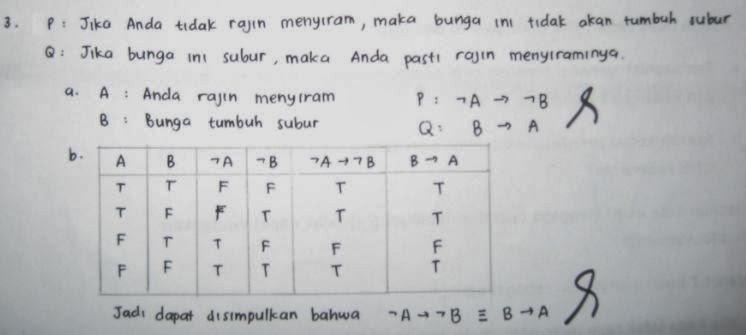 Soal dan Pembahasan Logika matematika   Ekuivalensi Logis (Teknik Informatika UII)