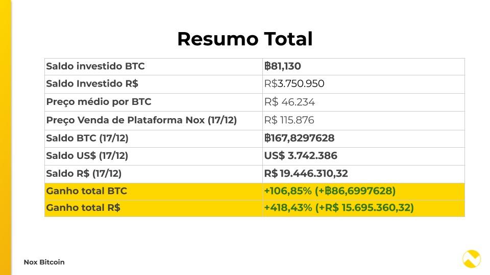 bitcoin vip sistema
