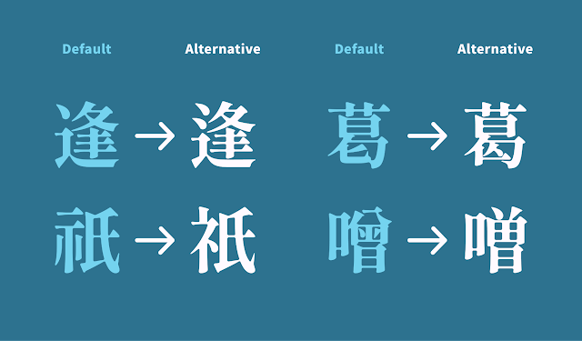 Four examples of default Kanji glyphs vs. their common alternative glyph counterparts (逢, 葛,祇, 噌)