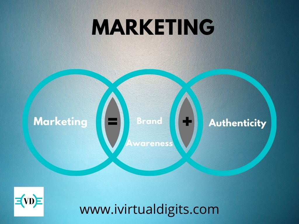 Marketing for Brand Awareness and Authenticity