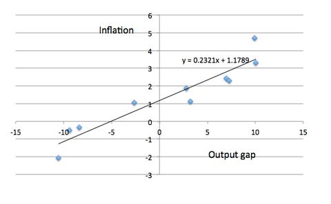 Идея единой валюты евро без полноценной бюджетной системы перераспределения доходов по еврозоне изначально была глупой идей, противоречащей представлениям экономистов