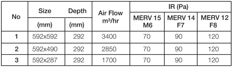 khung lọc khí nhập khẩu aaf varicel V chính hãng