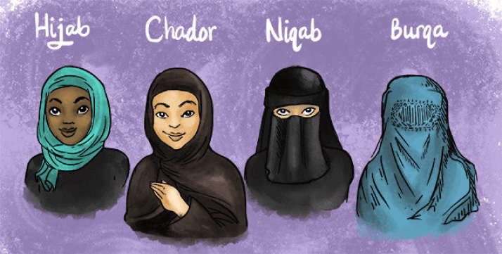 The difference between hijab. niqab and burka