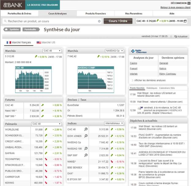 BforBank Plateforme en ligne
