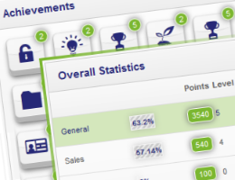 Screenshot of CRM gamification in the Zurmo Open Source CRM application