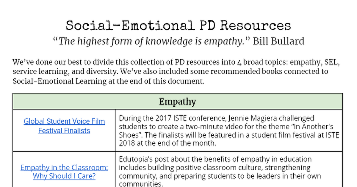 Social Emotional Learning PD Resources