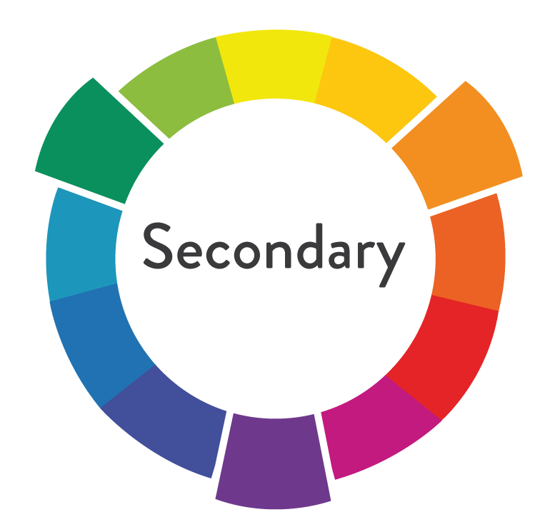 secondary colors of color wheel