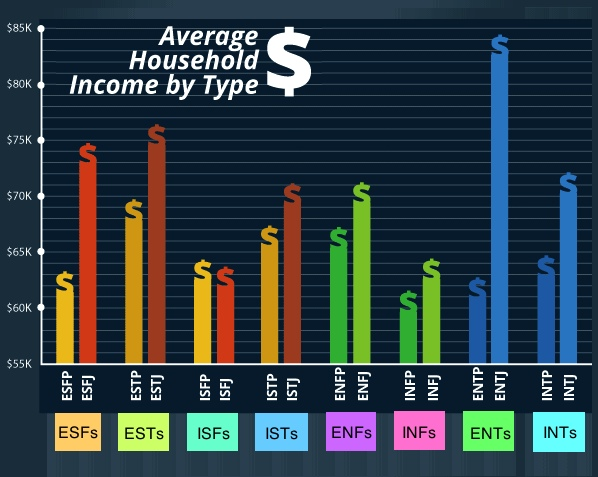 average-household-income-3.jpg