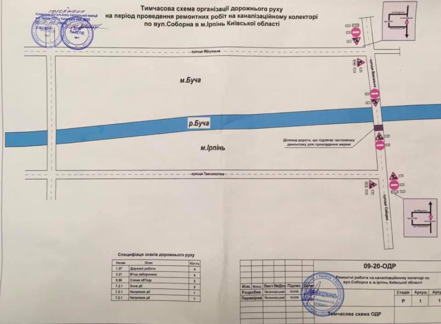 """""""Ірпіньводоканал"""" з 8 жовтня перекриває частину вулиць в Ірпені та Бучі через ремонт"""