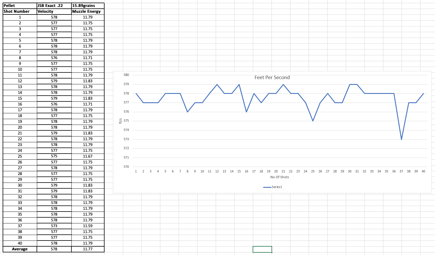 velocity graph for Daystate pulsar
