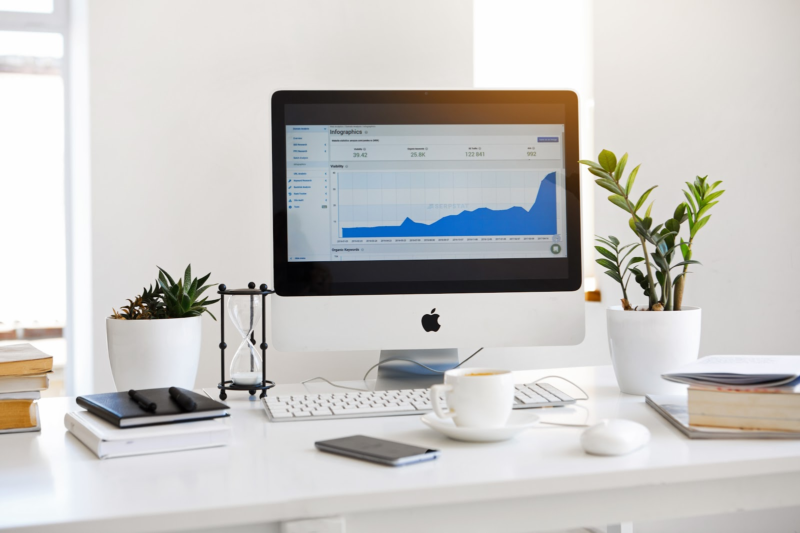 4 Habits of the Best Social Media Marketing Companies in