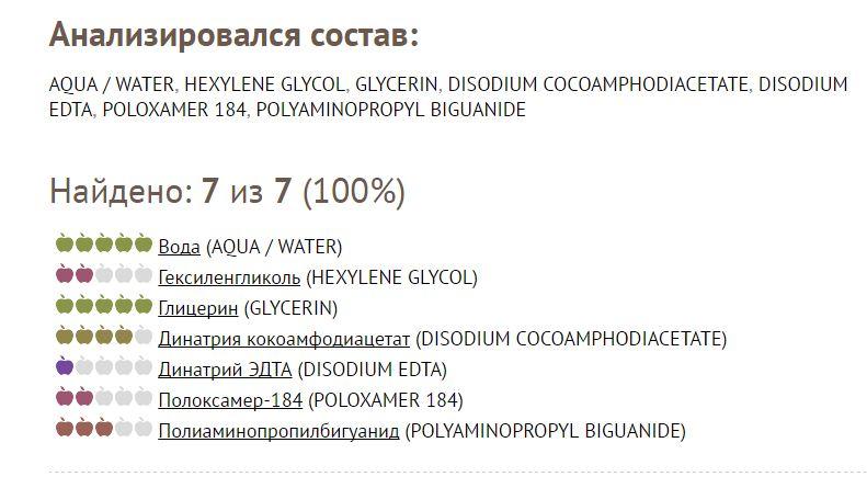 Аналіз складу міцелярної води Гарньєр