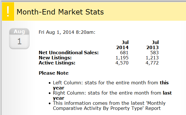 July 2014 Month-End stats.PNG