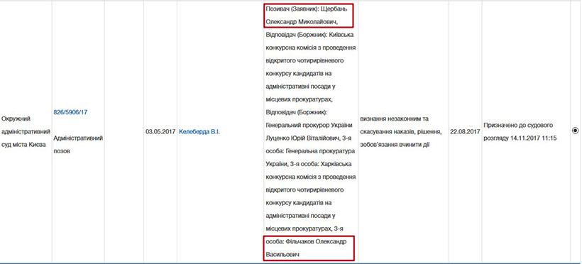 Прокурор Александр Фильчаков: вместо срока и нар — повышение 27
