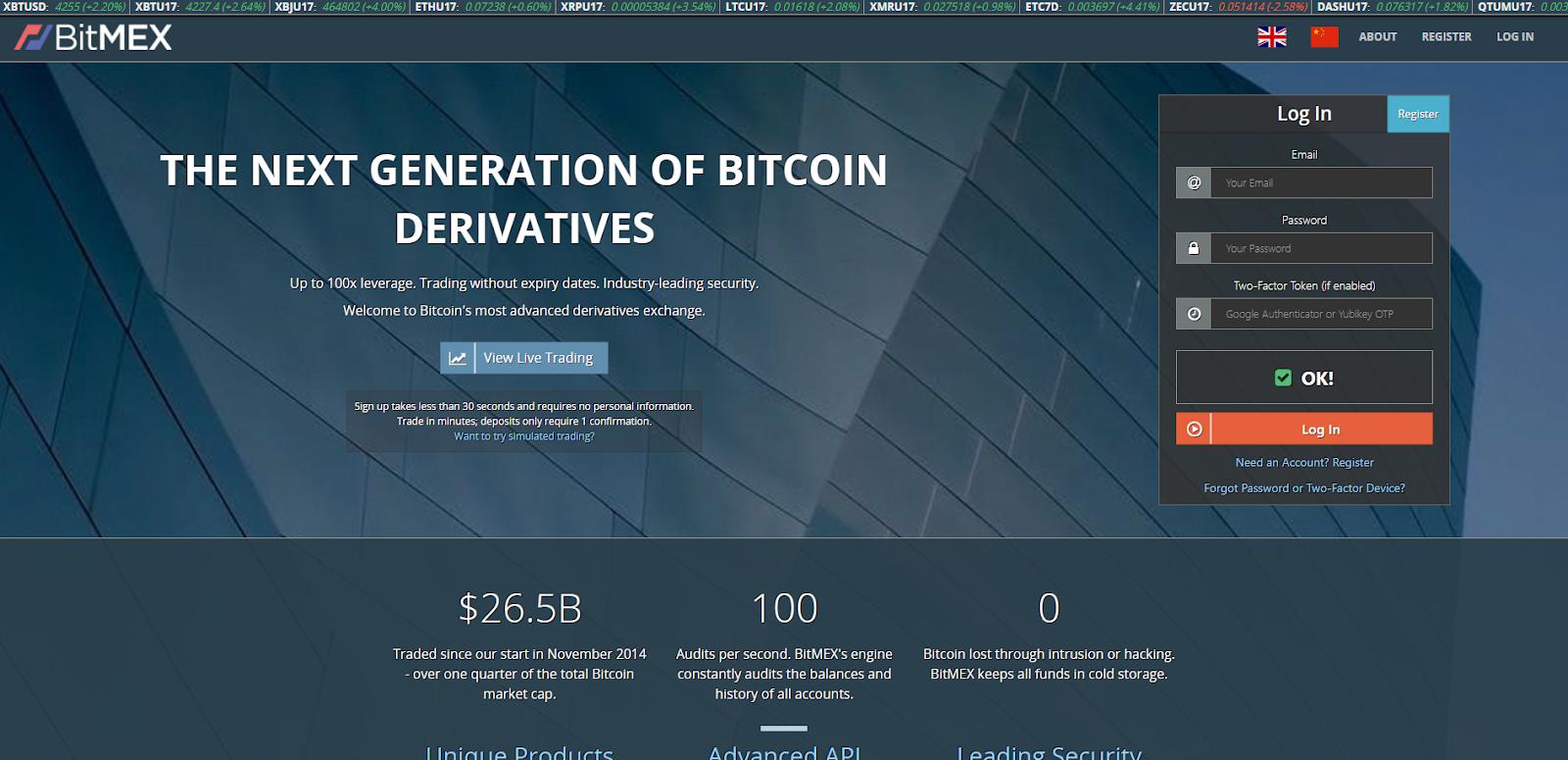 Bitmex Review | How Does Bitmex Work - Comprehensive Tutorial