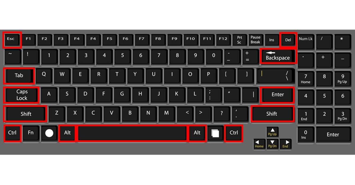 cách sử dụng các phím đặc biệt