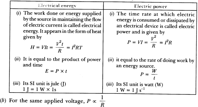 electricity-chapter-wise-important-questions-class-10-science-10