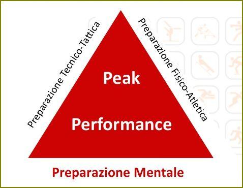 peakperformance01.JPG